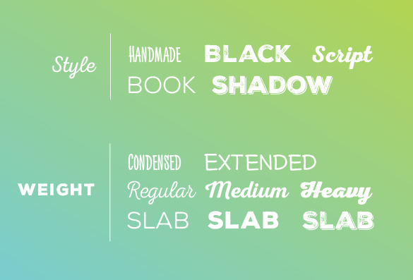 example of the styles, weights, sizes, etc. of a font family.